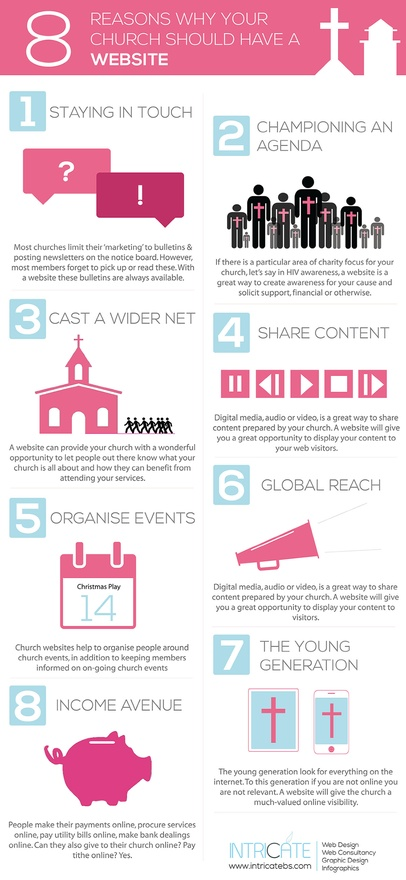 why your church needs a website